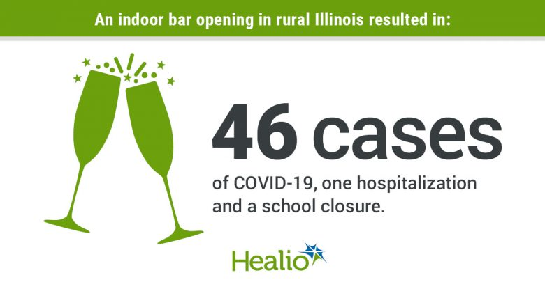 An indoor bar opening in rural Illinois resulted in: 46 cases of COVID-19, one hospitalization and a school closure.