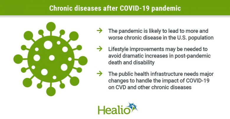"""After a pandemic, there can be """"an enormous wave of deaths and disabilities"""" from chronic illness"""