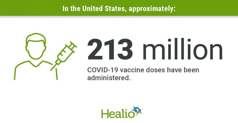 Covid-19 doses infographic
