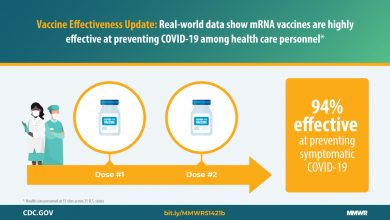 Source: CDC.gov.