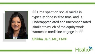 """The quote is: """"Time spent on social media is typically done in 'free time' and is underappreciated and uncompensated, similar to much of the equity work women in medicine engage in."""" The source of the quote is:  Shikha Jain, MD, FACP."""