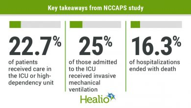Infographic showing key takeaways of the NCCAPS study
