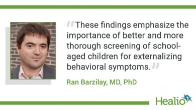 """The quote is: """"These findings emphasize the importance of better and more thorough screening of school-aged children for externalizing behavioral symptoms."""" The source of the quote is: Ran Barzilay, MD, PhD."""