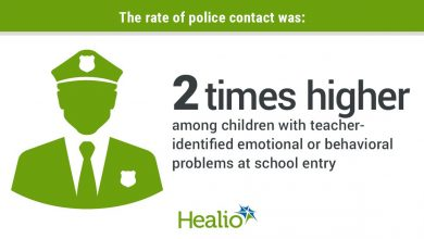infographic with cop showing data about police contact among people with emotional, behavioral problems