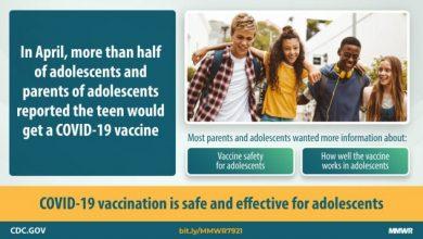 Source: CDC.gov