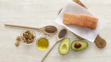 A diet high in omega-3 fatty acids reduces migraines in adults