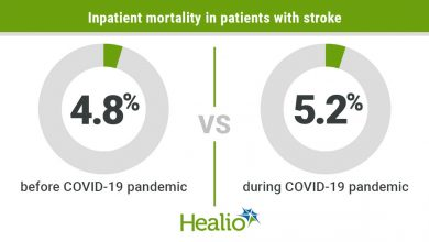 Stroke care outcomes similar before during the COVID-19 pandemic