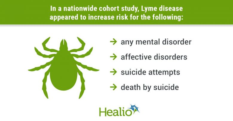 infographic with image of tick