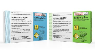 Invega Hafyera approved for the biannual treatment of schizophrenia