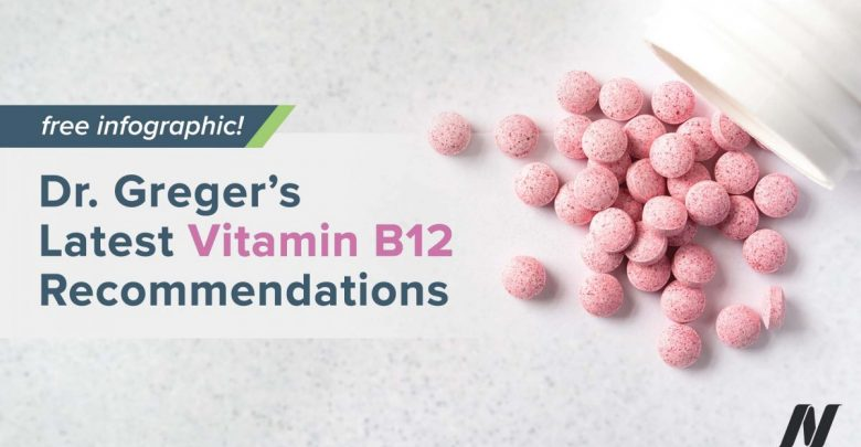 Updated Infographic on Vitamin B12 Recommendations